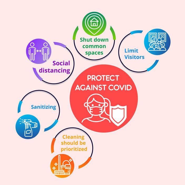 Ensure coronavirus care at nursing homes